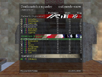 Call of Duty United Offensive Multiplayer Scores